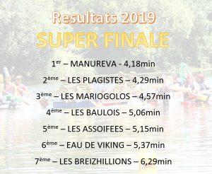 Super finale 2019